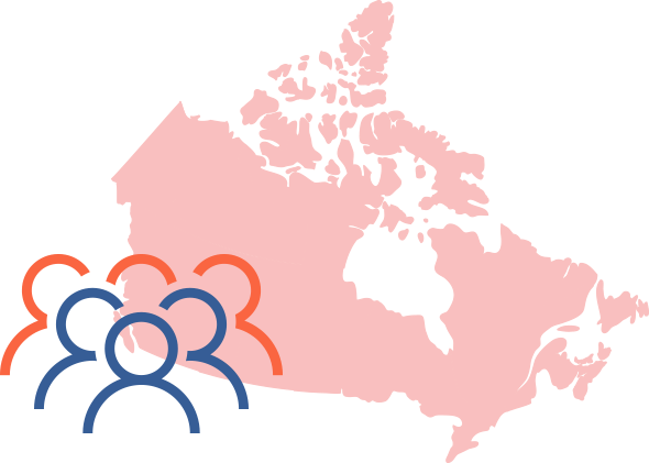 Tips Canada Mission