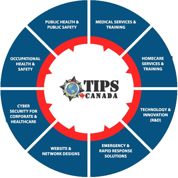 Tips Canada Programs Wheel