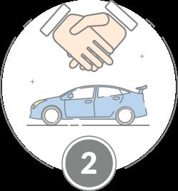 auto loan services steps